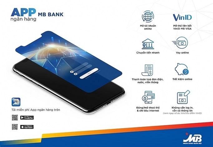 tài khoản ngân hàng hỗ trợ người chơi w88 casino trực tuyến