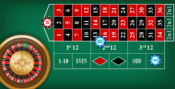 cach choi roulette online james bond