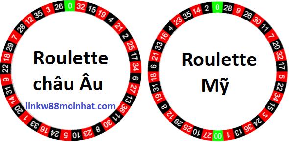 so sanh 2 loại Roulette