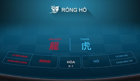 choi rong ho online tai w88